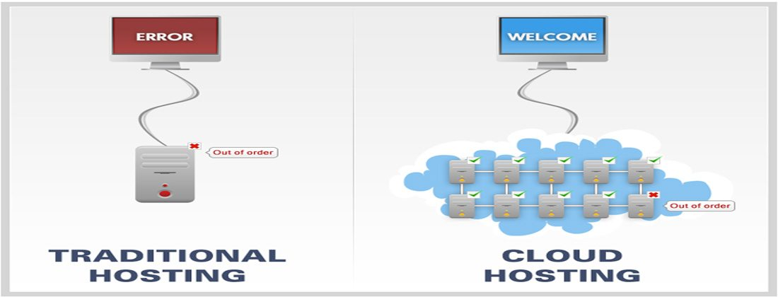 cloud-hosting-opt[1]